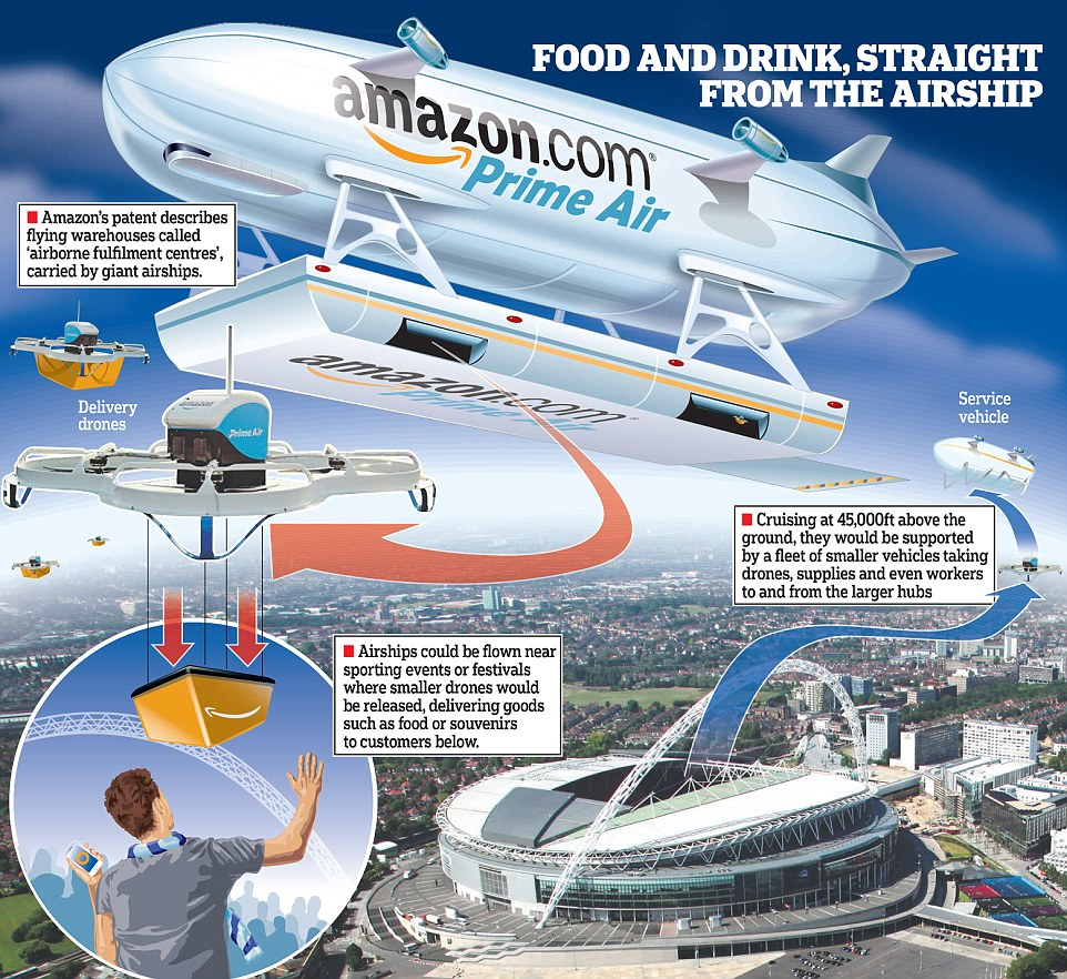 30D_AMAZON PRIME AIRSHIP